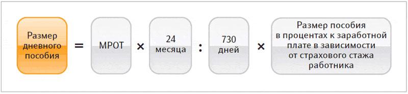 Минимальный размер оплаты больничного листа в Луховицах